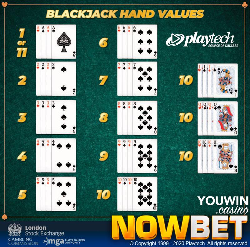 วิธีนับแต้ม ไพ่แบล็คแจ็ค (Blackjack Card Values)